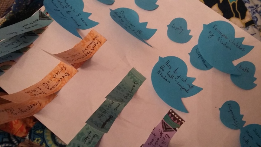 Synopsis planning with stickynotes